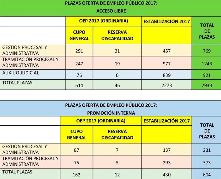 OEP 2017-2018 17