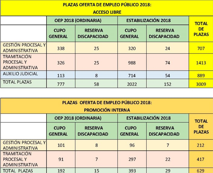 OEP 2017-2018 18